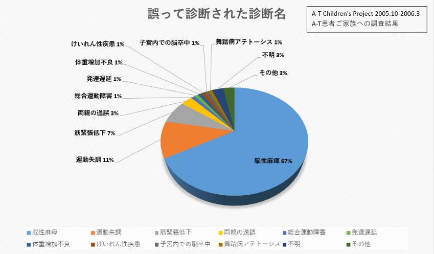 graph_goshin